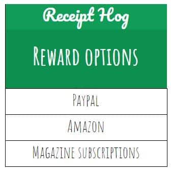 Receipt Hog Rewards