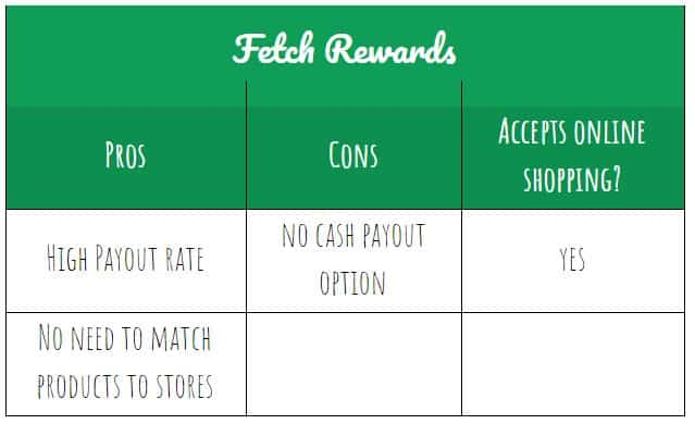 Fetch Rewards pros and cons