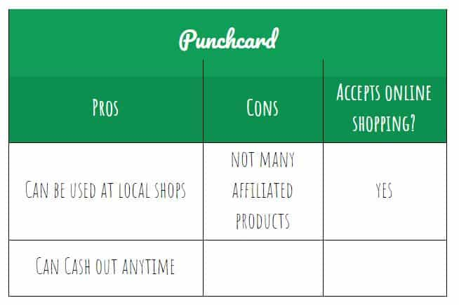 Punchcard pros and cons
