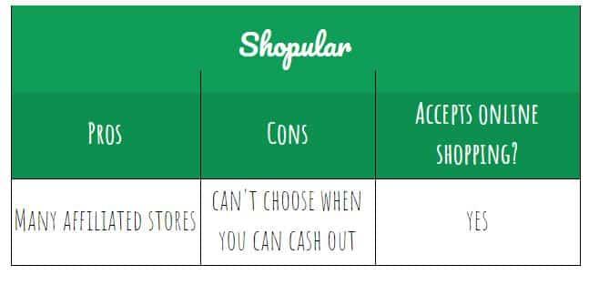 Shopular pros and cons
