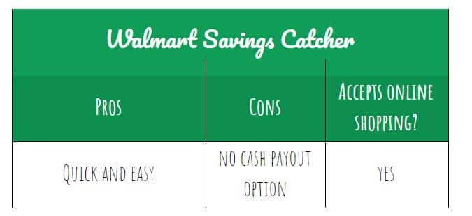 walmart savings catcher pros and cons
