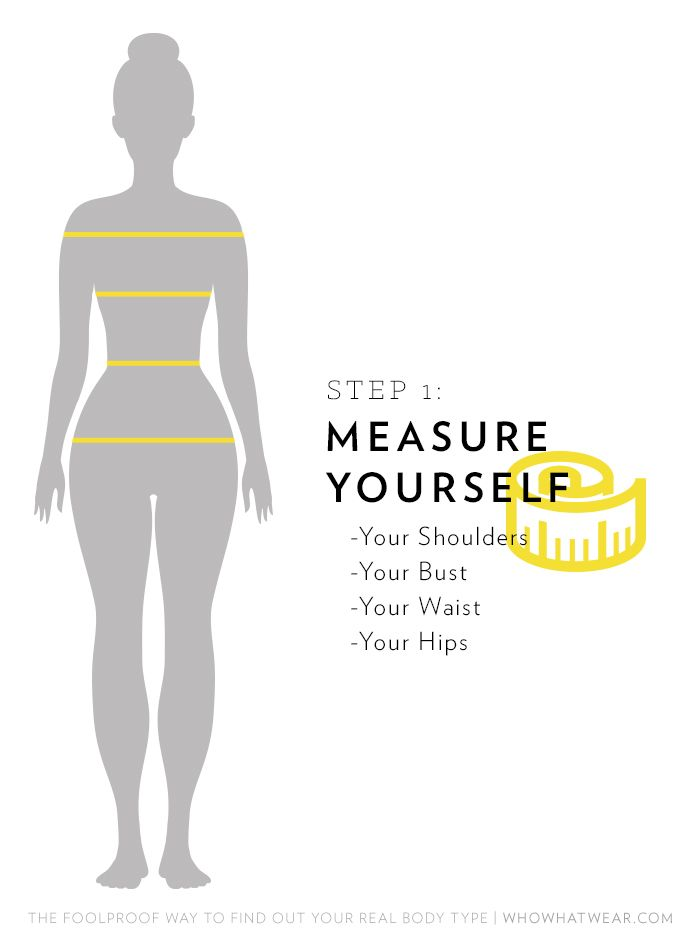 This Body Shape Calculator will make ALL your Clothes look Incredible