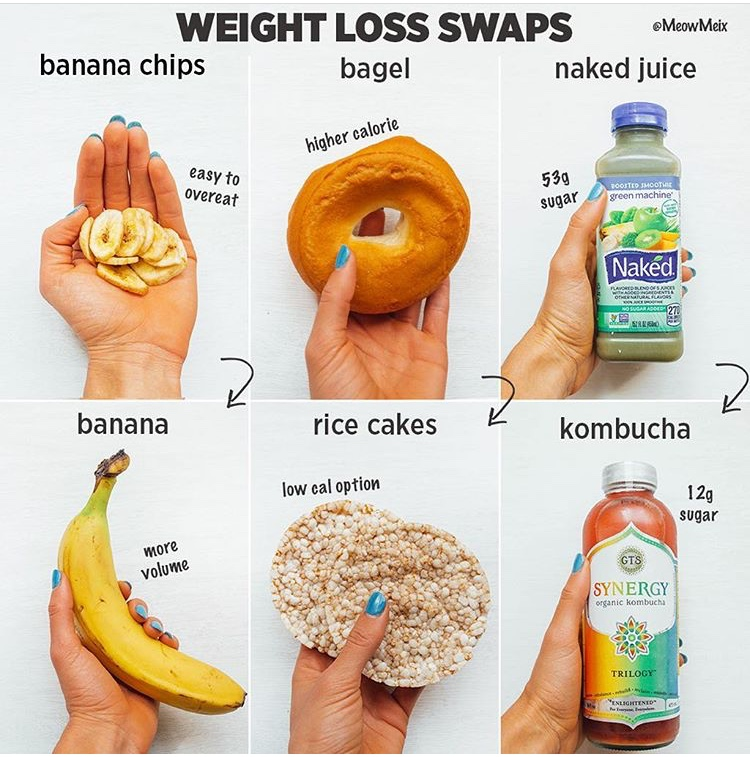 These Food Swaps Will Help you Lose Weight (Without Noticing)