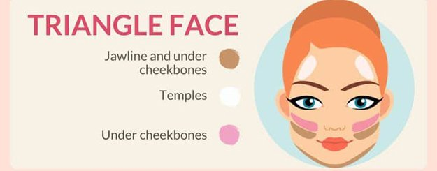 Triangle Face | How To Contour Your Face Depending On Your Face Shape