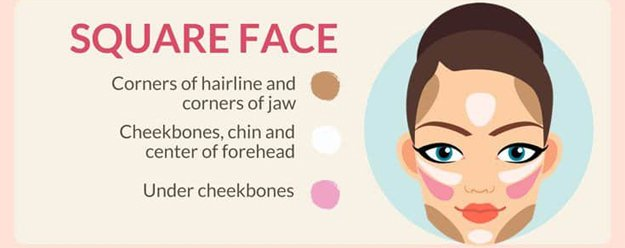Square Face | How To Contour Your Face Depending On Your Face Shape