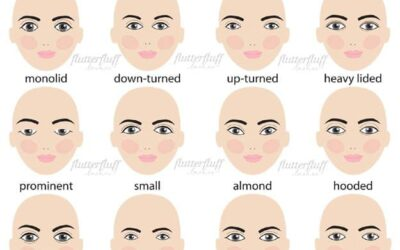Are You Applying Makeup in the Right Way for YOUR Eye Shape?