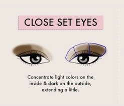 close set eye shape makeup