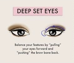 Deep set eye makeup