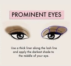 prominent protruding eye shape makeup