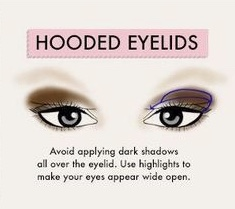 Hooded eye shape makeup