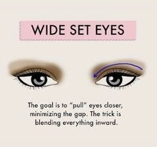 wide set eye shape makeup