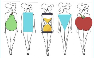 The Complete Guide ❘ Dressing for Your Body Shape