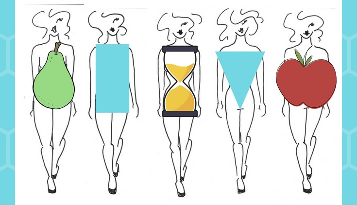 The Complete Guide ❘ Secrets to Dressing for Your Body Shape